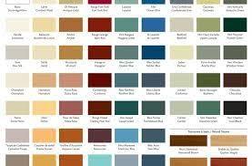 Duracoat Aerosol Color Chart Duracoat Tactical Colors