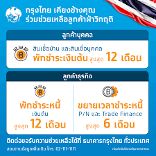 Krungthai Care - ธนาคารกรุงไทยห่วงใยลูกค้า...
