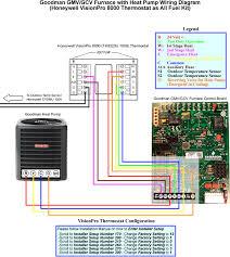 american standard furnace wiring diagram american american standard electric furnace wiring diagram smartdraw diagrams on american standard furnace wiring diagram