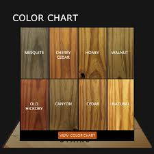 Behr Semi Transparent Oil Based Wood Stain