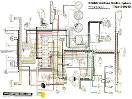 porsche wiring diagram porsche wiring diagrams online cylinder heads porsche 928s4 1990 diagram index