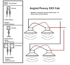 peavey xxx 4×12 cabinet warpedmusician peavey xxx rewired