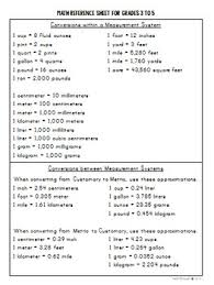 Refference Sheet Elementary Math Test Prep Reference Sheet Grades 3 To 5