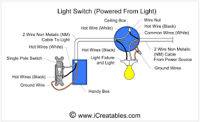 how to wire a single pole light switch diagram diagram gallery new single pole switches are always connected to what wire at How To Wire A Single Pole Switch Diagram