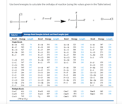 Solved 1 Use Bond Energies To Calculate The Enthalpy Of