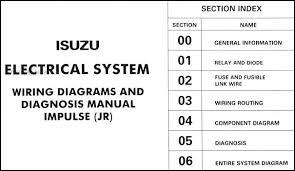 1991 isuzu impulse wiring diagram 1991 image 1986 isuzu impulse electrical troubleshooting manual original on 1991 isuzu impulse wiring diagram