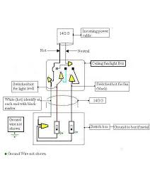 wiring diagram for ceiling fans the wiring diagram how is a ceiling fan wired quora wiring diagram