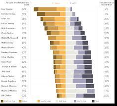 Nps Chart Sentiment Data Revelations