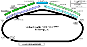 43 Credible Talladega 3d Seat View