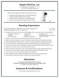 Lpn Resume Gorgeous Lpn Resume Skills Sapphirepartners
