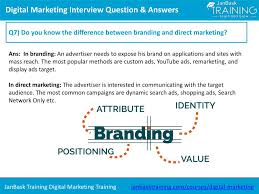 Common Marketing Interview Questions Ppt Top Digital Marketing Interview Question And Answers