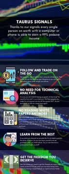 Trading Taurus Free Signals Https T Me Tradingtaurus
