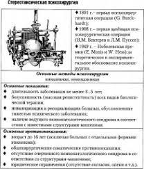 ХИРУРГИЯ ПЛАСТИЧЕСКАЯ это что такое ХИРУРГИЯ ПЛАСТИЧЕСКАЯ  Стереотаксическая хирургия