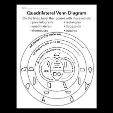 Venn Diagram Quadrilaterals Triangle And Quadrilateral Venn Diagrams By Jennysweet Tpt