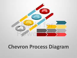 Powerpoint Chevron Template Chevron Process Diagram Powerpoint Planning Tool