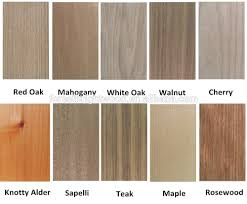 type of furniture wood. Perfect Furniture Creative Wood Door Veneer Types 36 For Home Design Furniture Pertaining To  Different Of Wooden Intended Type T