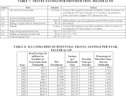 Cms Chart Audit Tool Federal Register Medicare And Medicaid Programs Policy