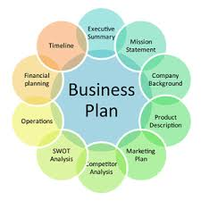 Business Plan App Business Plan App