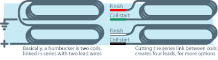 coil cuts how to hop up your humbuckers stewmac com 4 Wire Humbucker Wiring the start and finish wraps of each coil with tidy little colored lead wires, plus a separate ground wire and shield 4 conductor pickups were a hit, 4 wire humbucker wiring diagram