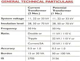 current transformer connection to meter diagram current lt ct meter connection diagram jodebal com on current transformer connection to meter diagram