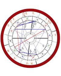 Kalypso App Natal Chart Transit Chart Synastry