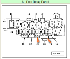 fuse box 98 audi a4 fuse wiring diagrams