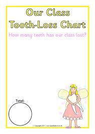 Class Tooth Loss Chart Sb3970 Sparklebox