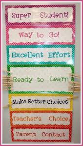 Kindergarten Classroom Behavior Chart So Whats My Problem With Public Behavior Charts Whole