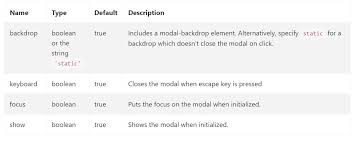 Bootstrap Modal Position