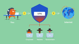 A vpn, or virtual private network, is an easy way to improve your online privacy. How Does A Vpn Work Namecheap