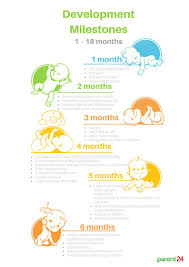 Developmental Milestones Newborn To 12 Months Parent24