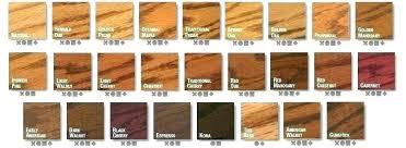 Rustoleum Paint Chart Rustoleum On Wood Csstools Co