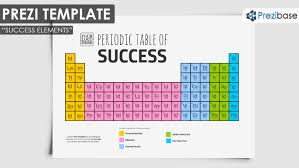 success elements prezi template prezibase periodic table of success ideas prezi template creative