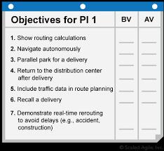 pi objectives scaled agile framework