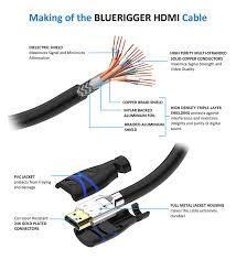 amazon com bluerigger basic high speed hdmi cable 6 6 feet HDMI Pinout Diagram amazon com bluerigger basic high speed hdmi cable 6 6 feet supports 4k, ultra hd, 3d, 1080p, ethernet and audio return (latest standard) home audio &
