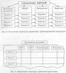 Реферат Организационно производственные структуры предприятий  Организационно производственные структуры предприятий автомобильного транспорта