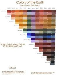 Richards Paint Color Chart Color Mixing Chart