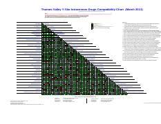 Y Site Compatibility Chart Iv_compatibility_chart_v2 1 Pdf Thames Valley Y Site