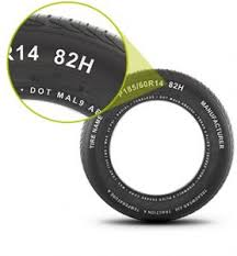 Tires Buying Guide Speed Rating Explained