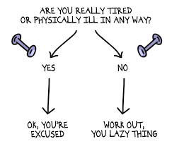 Question Should You Go To The Gym Funny Charts