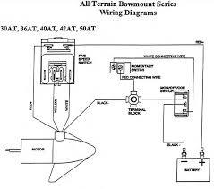 minn kota 24v trolling wiring diagram minn wirning diagrams 24v trolling motor wiring diagram at 1224 Volt Trolling Motor Wiring Diagram