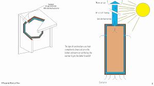 Free Bluebird House Plans Keeps Nestlings Coolbluebird house plans keeps nestlings cool