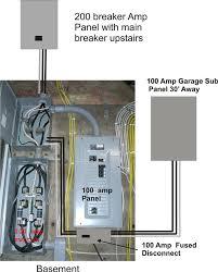 square d 100 amp sub panel wiring diagram facbooik com 100 Amp Breaker Box Wiring Diagram square d 100 amp sub panel wiring diagram facbooik 100 amp breaker box wiring diagram label