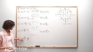 Calculus Circle Chart Unit Circle