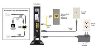 actiontec moca wcb6200q wireless network extender and ecb6200 on the other end of your moca network you ll simply plug in your wcb6200q into an open coax port if that port is being used by another device