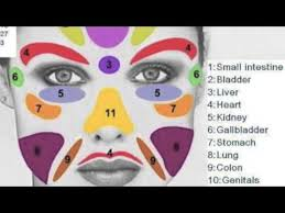 Chinese Medicine Face Reading Chart Chinese Face Reading