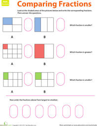 Fraction Practice: Comparing Fractions | Worksheet | Education.comSecond Grade Fractions Worksheets: Fraction Practice: Comparing Fractions