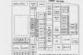 fuse box diagram 2003 kia spectra on fuse images free download Kia Sportage Fuse Box Location 450x300 kia sorento fuse box diagram further 2003 kia sedona fuse box diagram 7299706 kia sorento 2006 kia sportage fuse box location