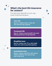 The security and cash value of whole life may make it worth buying when you're younger, but for some people, it. Life Insurance Policy Options For Seniors Fidelity Life