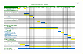 Gantt Project Planner Template Excel Chart Templates In With